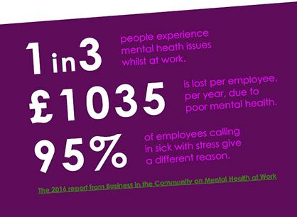 Mental Health Training for Organisations